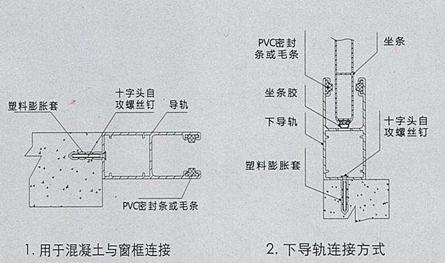 卷闸门的组成安装指南